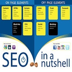 seo Toronto, Toronto seo, digital marketing agency, seo company Toronto, Toronto seo company, seo ag
