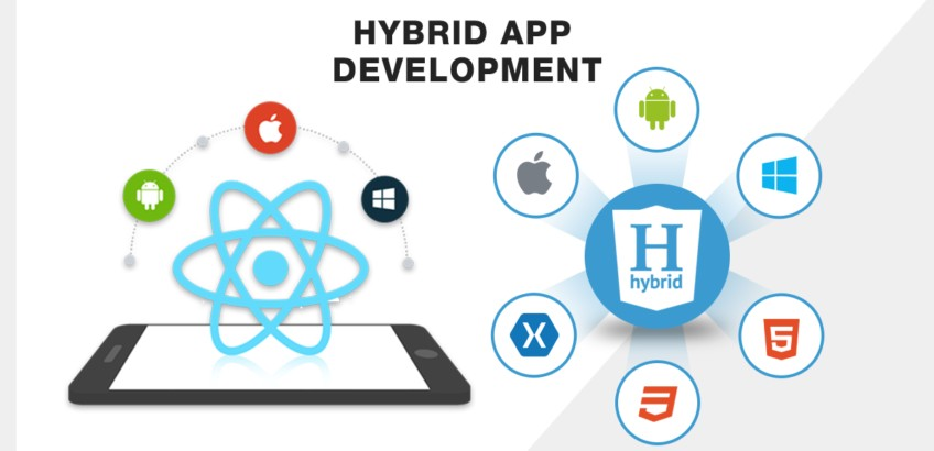 Hybrid App Development Company | Cross Platform App Development