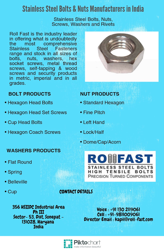 Stainless Steel Bolts & Nuts Manufacturers in India