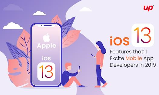iOS App Development Company in USA