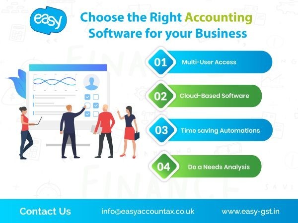 Choose the Right Accounting Software for your Business
