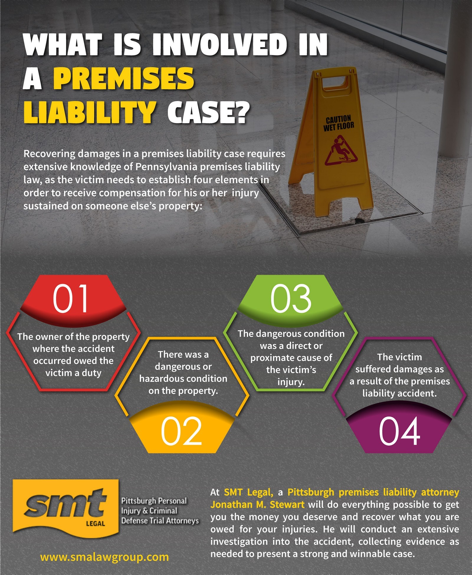 What is Involved in A Premises Liability Case?