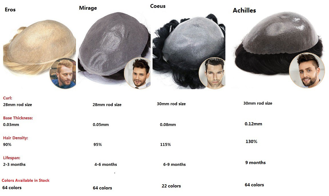 Differences among 4 similar poly hair systems in