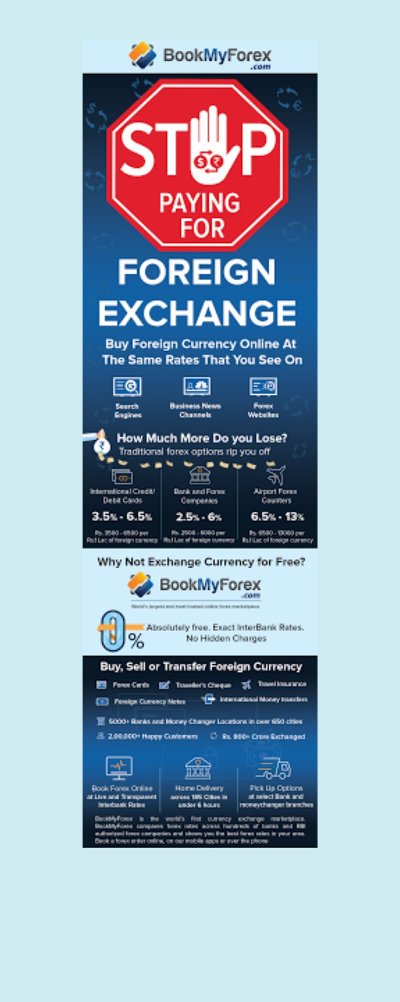 Buy Foreign Currency Online On BookMyForex At Live Forex Rates