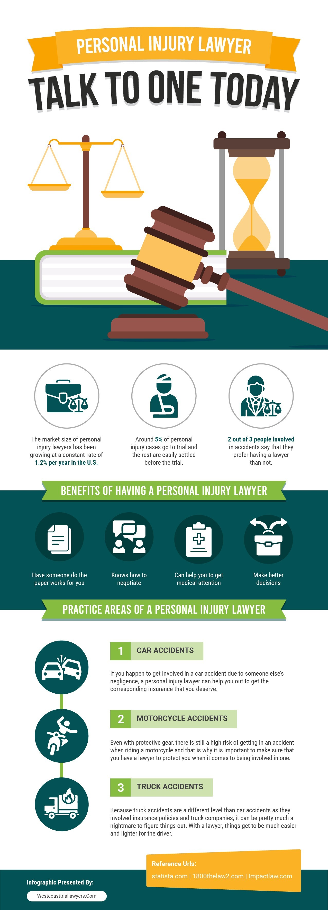 Have Peace Of Mind With The Help Of A Personal Injury Lawyer