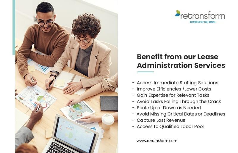Lease Administration Services | Lease Administration Audit | Retransform