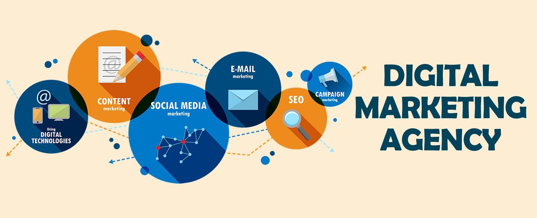 Best Online Marketing Agency in Canada – Auto Digital Agency