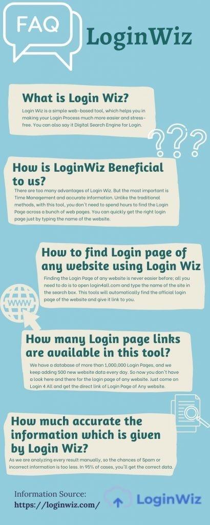 Loginwiz - find useful information about login webs
