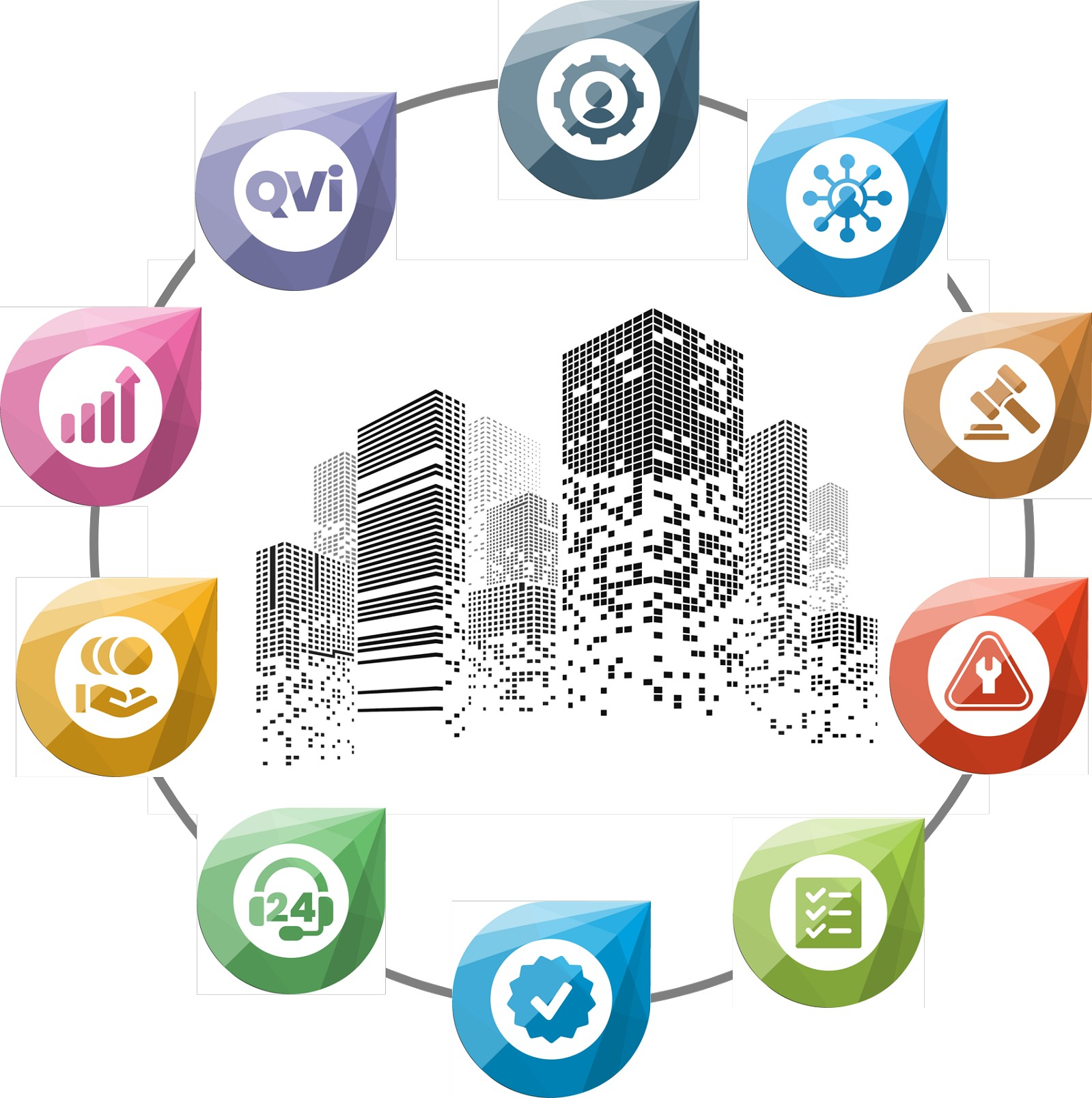 FM-Navigate-Facilities-Management-Software