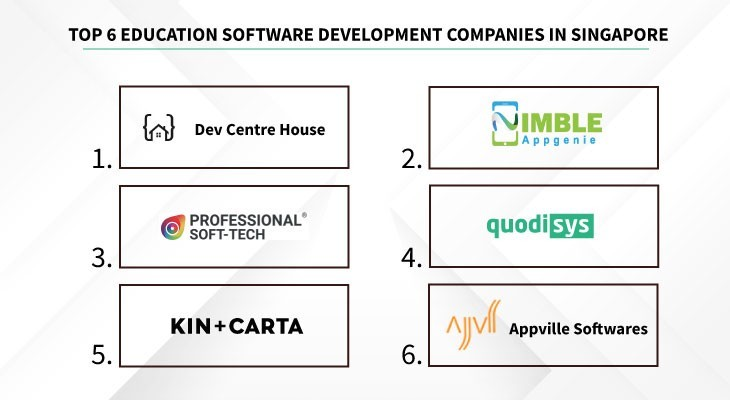 Top 6 Education Software Development Companies in Singapore