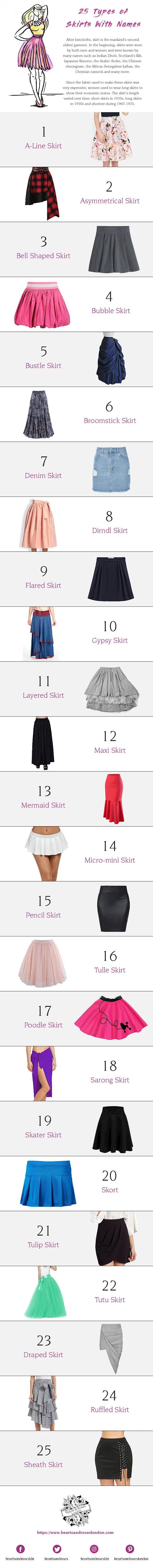 25 Types of Skirts with Names