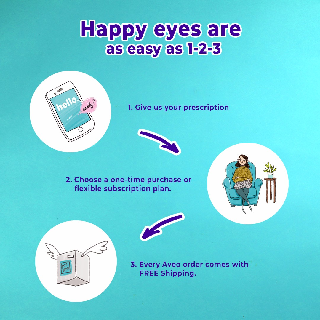 Happy eyes are as easy as 1-2-3