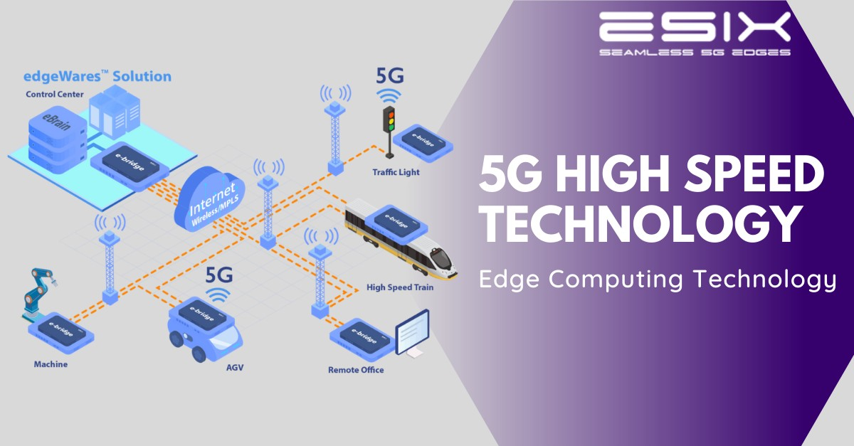 5G High Speed Application - Logistics Management Solution