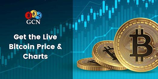 Bitcoin (BTC) Price Index   Charts, History   Global Crypto News