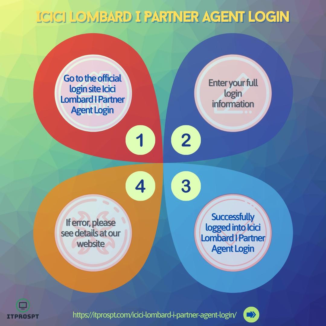 Icici Lombard I Partner Agent Login