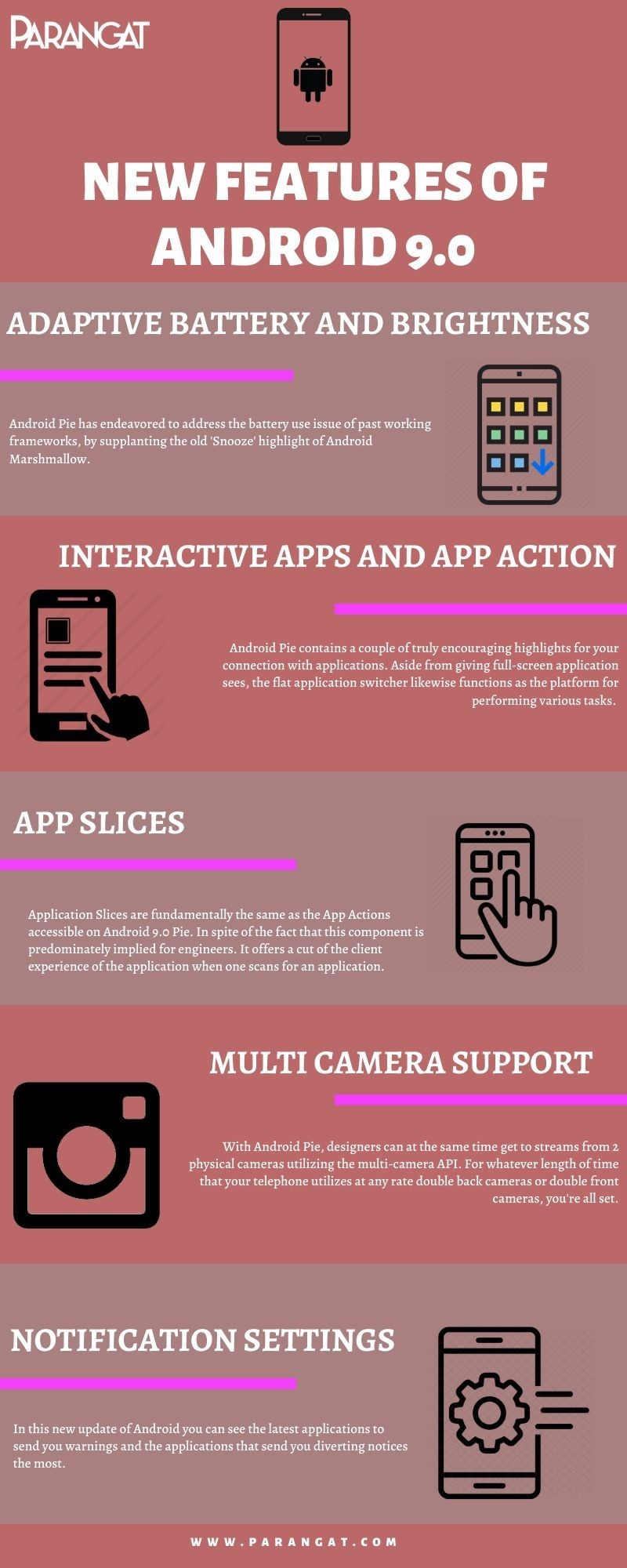 New Features of Android 9.0
