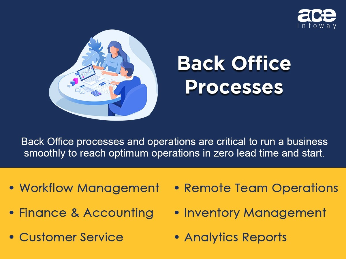 Back-Office Processes & Solution