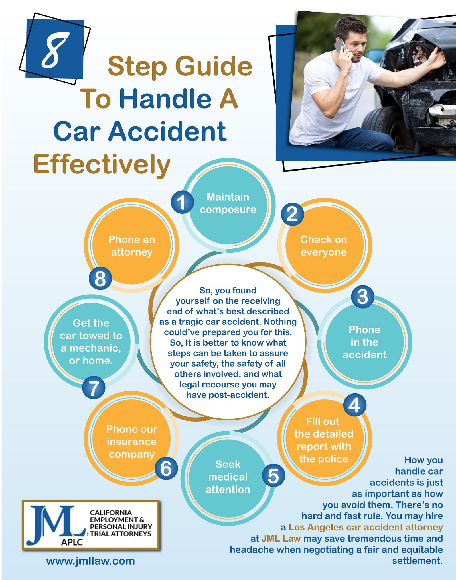 8 Step Guide To Handle A Car Accident Effectively