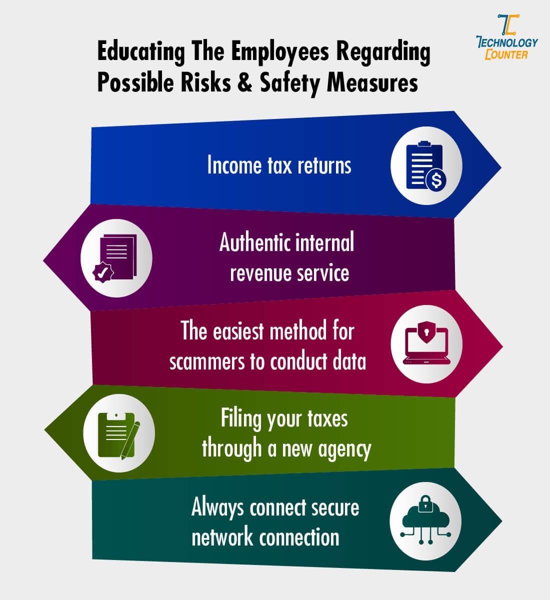 Tips regarding employee safety