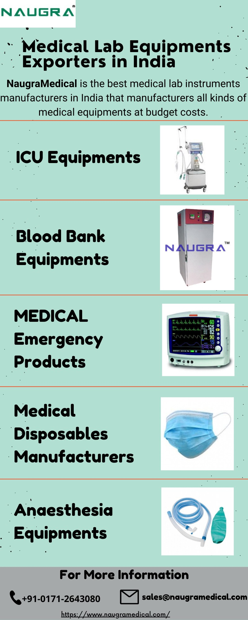 Best Medical Lab Equipments Exporters in India
