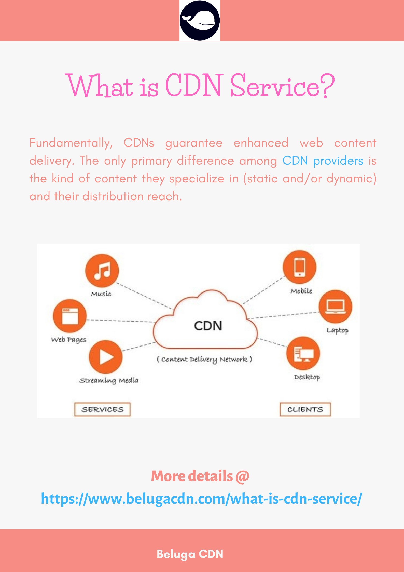 What is CDN Service?