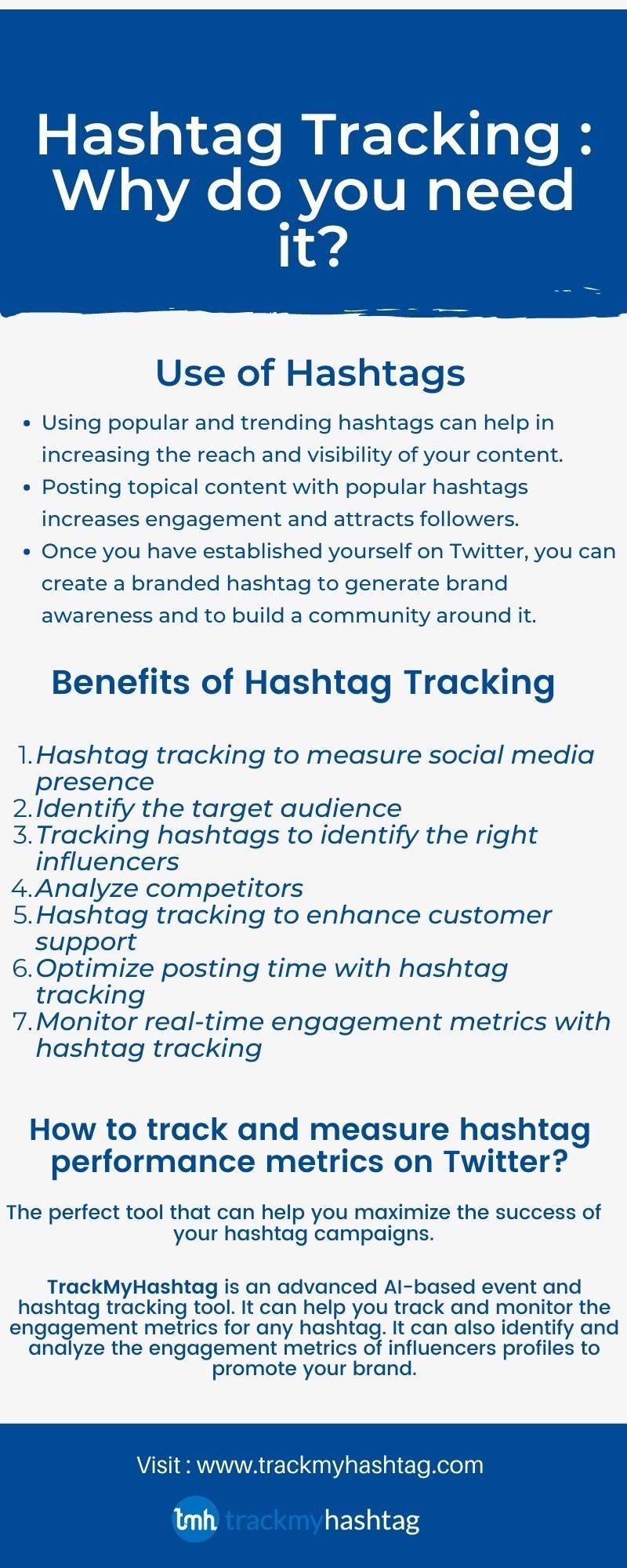 Hashtag Tracking : Why do you need it?