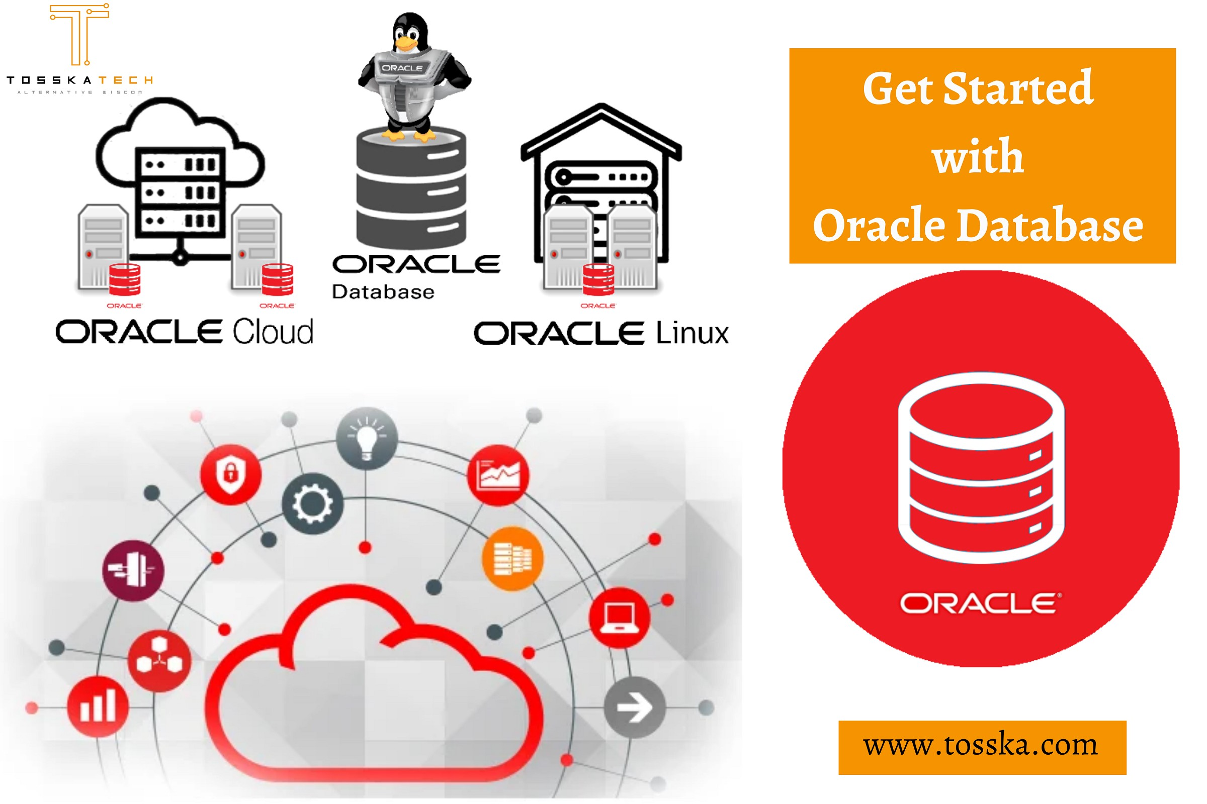 SQL Performance Tuning - Start Your 15-Day Free Trial