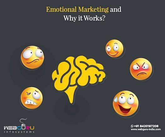 Emotional Marketing and Why it Works?