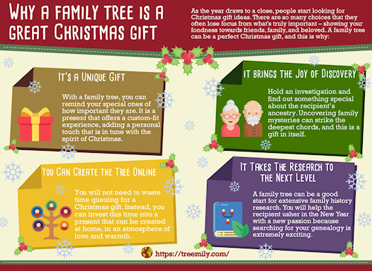 Why a Family Tree Can Be a Perfect Christmas Gift