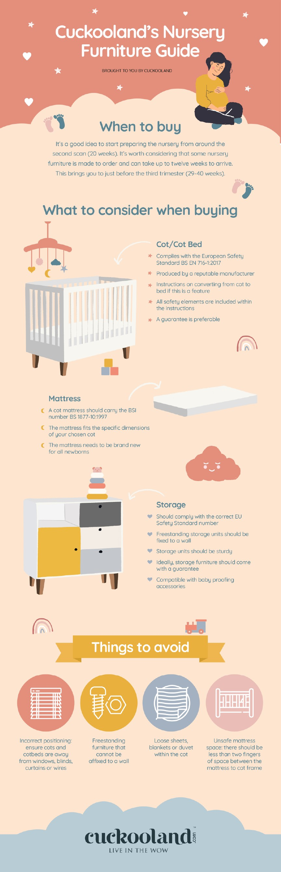 Understanding Nursery Furniture