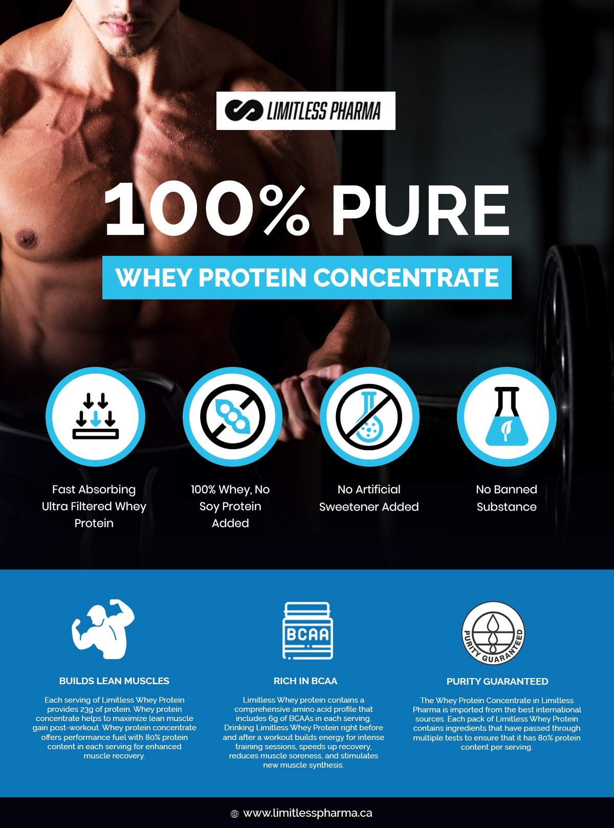 100% pure Whey Protein Concntrate