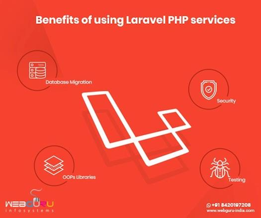 Why Should Enterprises Opt For Laravel PHP services?