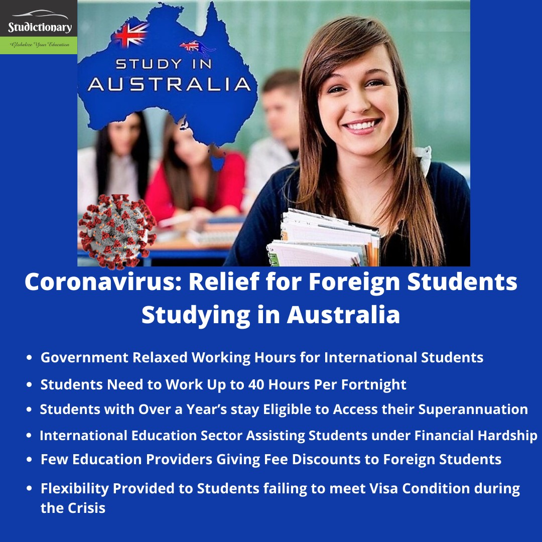 Coronavirus: Relief for Foreign Students Studying in Australia