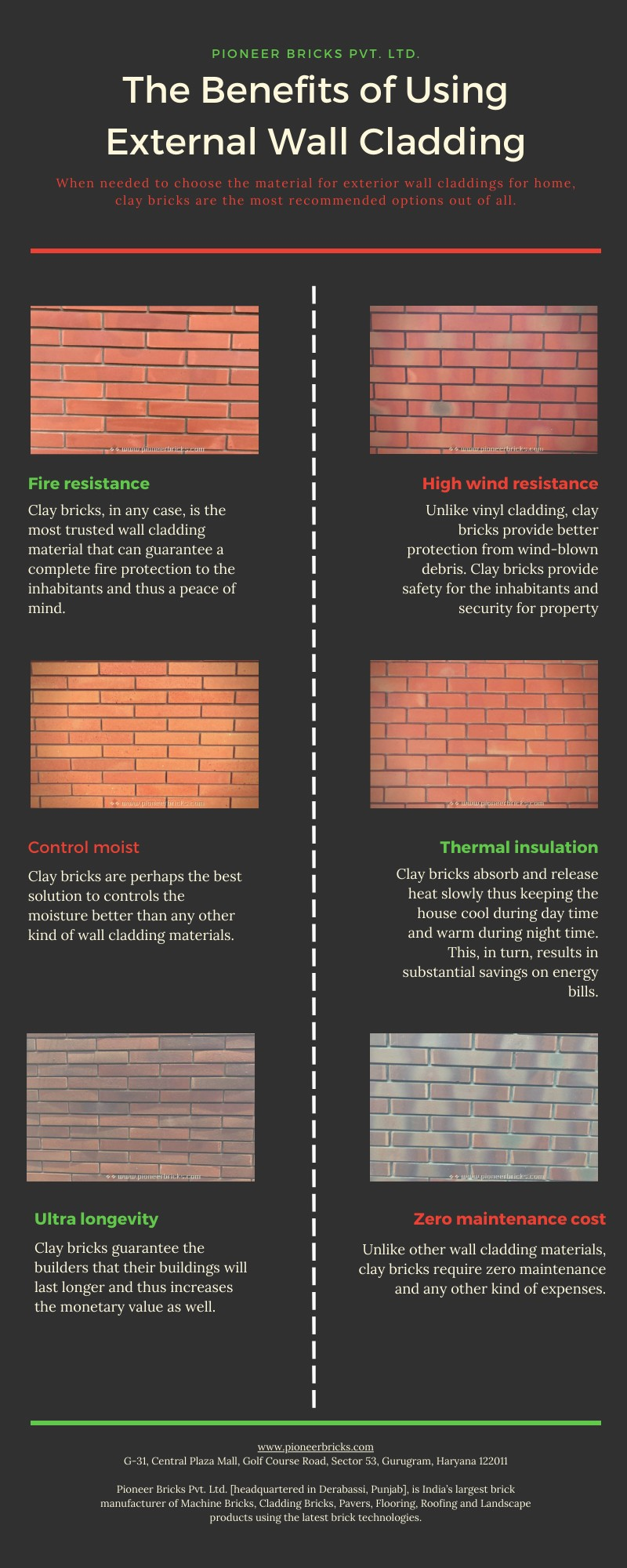 Why Buy Wall Cladding Tiles