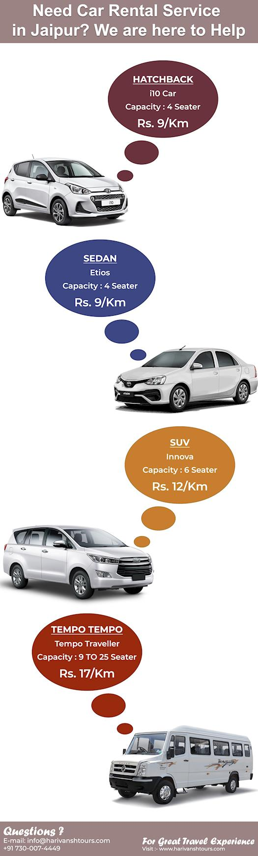 Need Car Rental Service in Jaipur? We are here to Help - Harivansh Tours