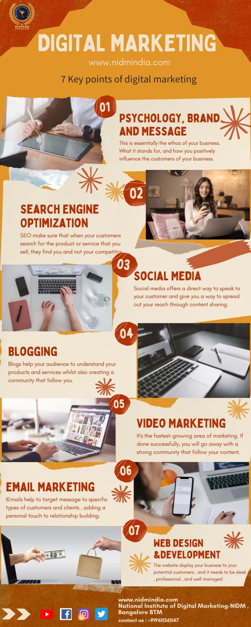 nidm digital marketing
