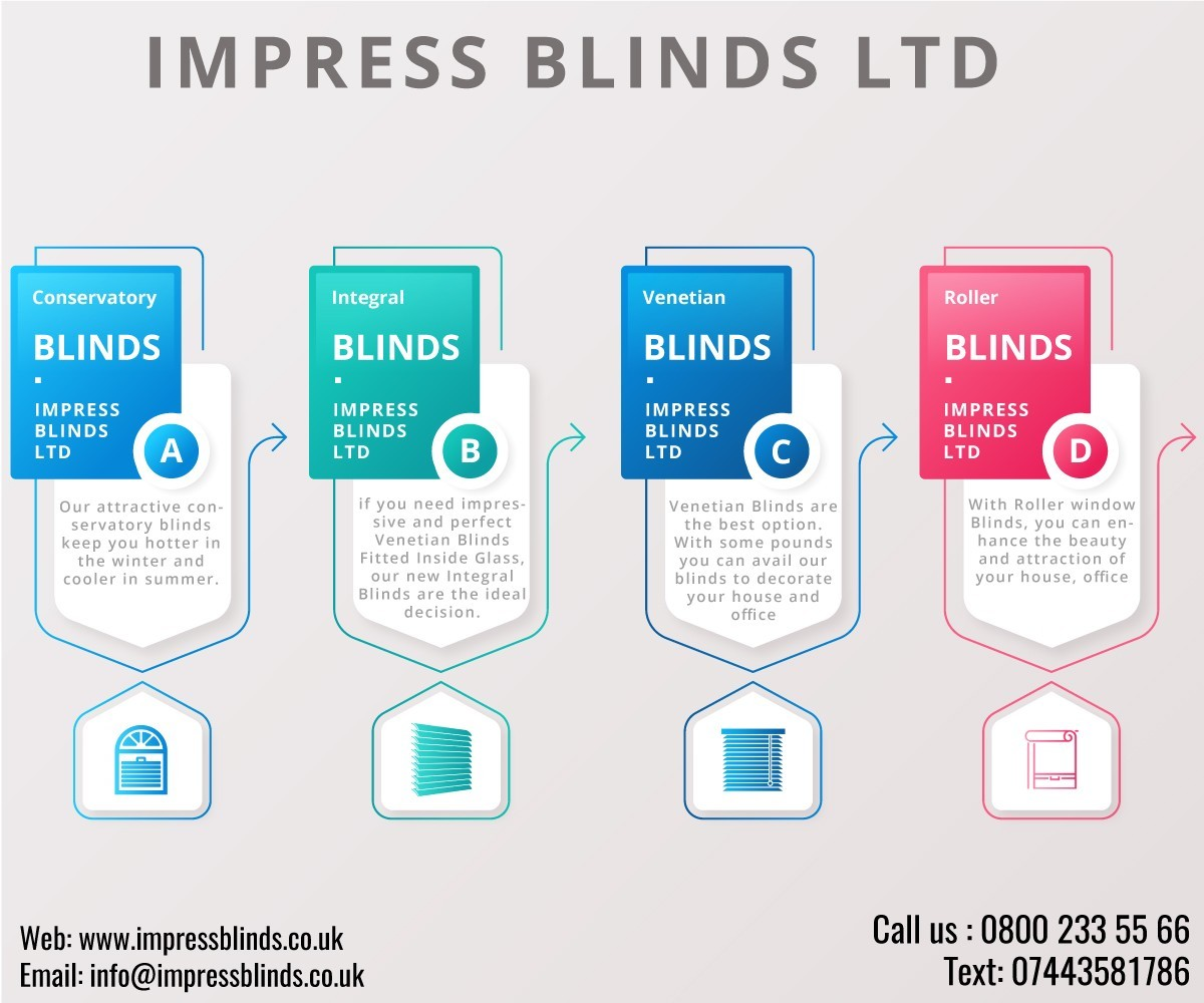 Impress Blinds