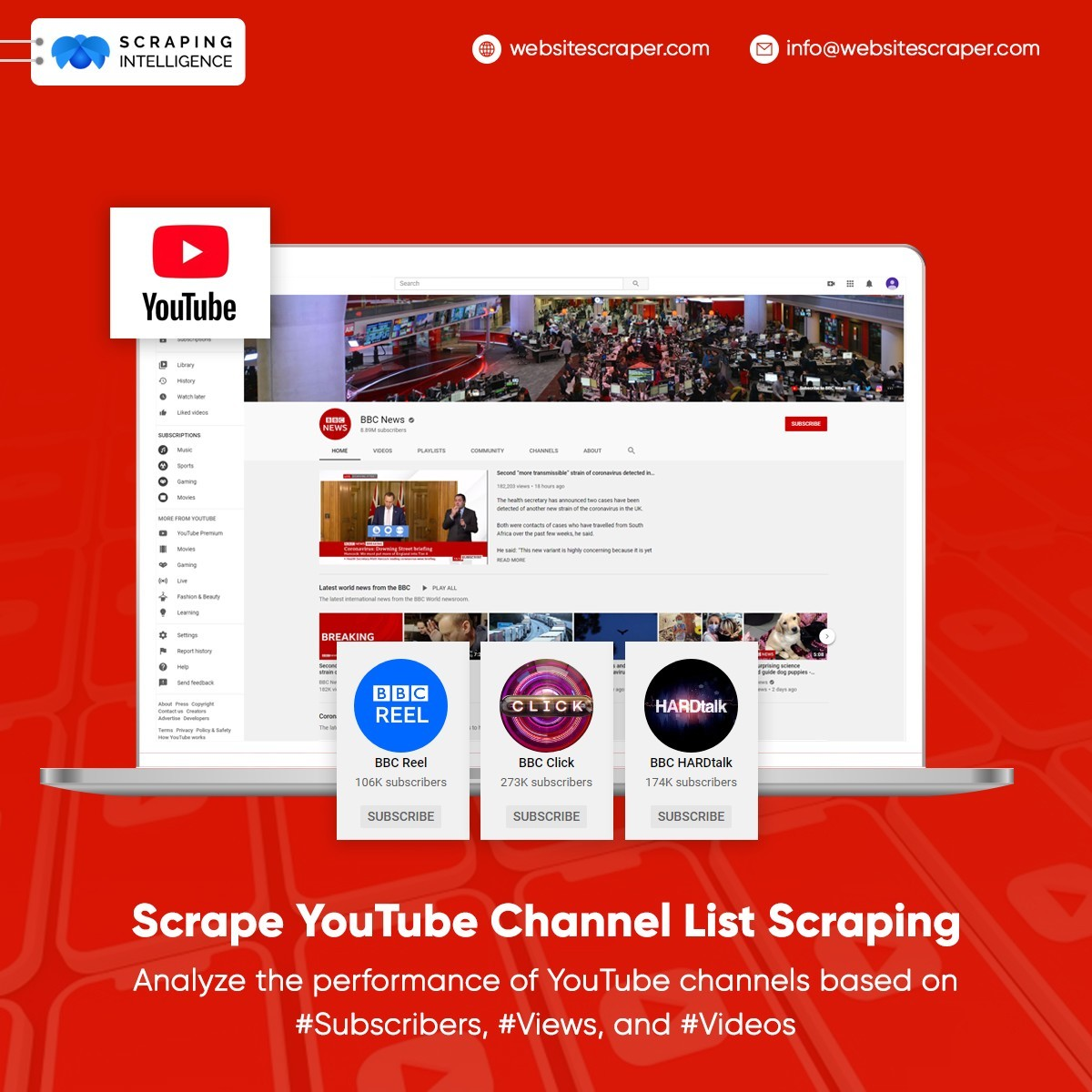 Scrape youtube channel list scraping