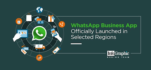 WhatsApp Business App Officially Launched in Selected Regions