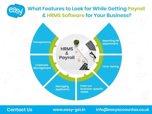 What Features to Look for While Getting Payroll & HRMS Software for Your Business