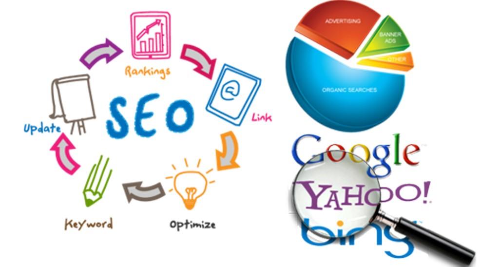 Search Engine OptimizationHuntsville | eSYNCS Advertising Agency