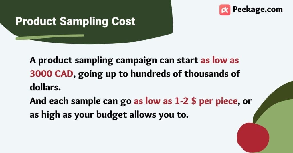 How much does product sampling cost ?