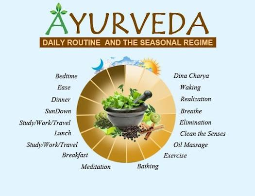 AYURVEDA : DAILY ROUTINE & SEASONAL REGIME
