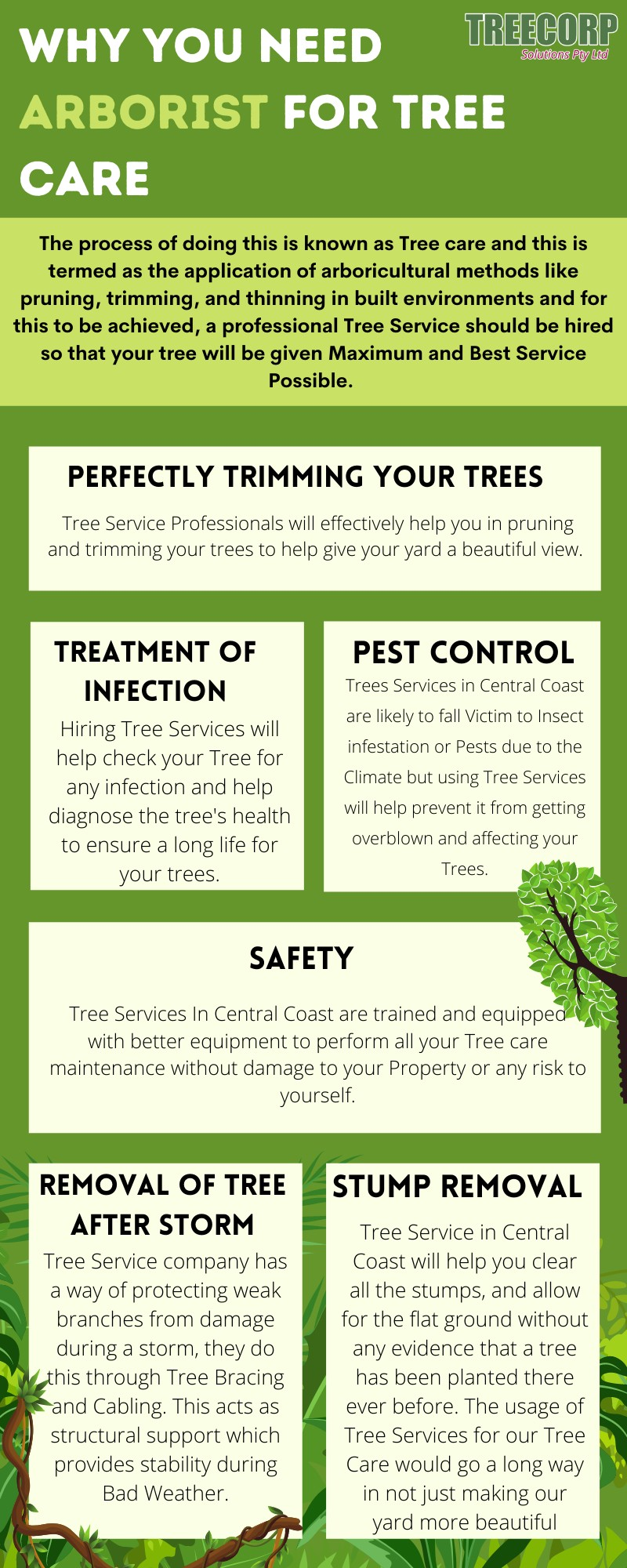 Why you need arborists