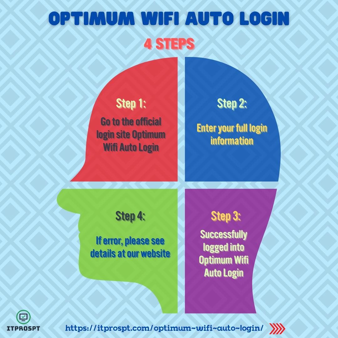 Optimum Wifi Auto Login