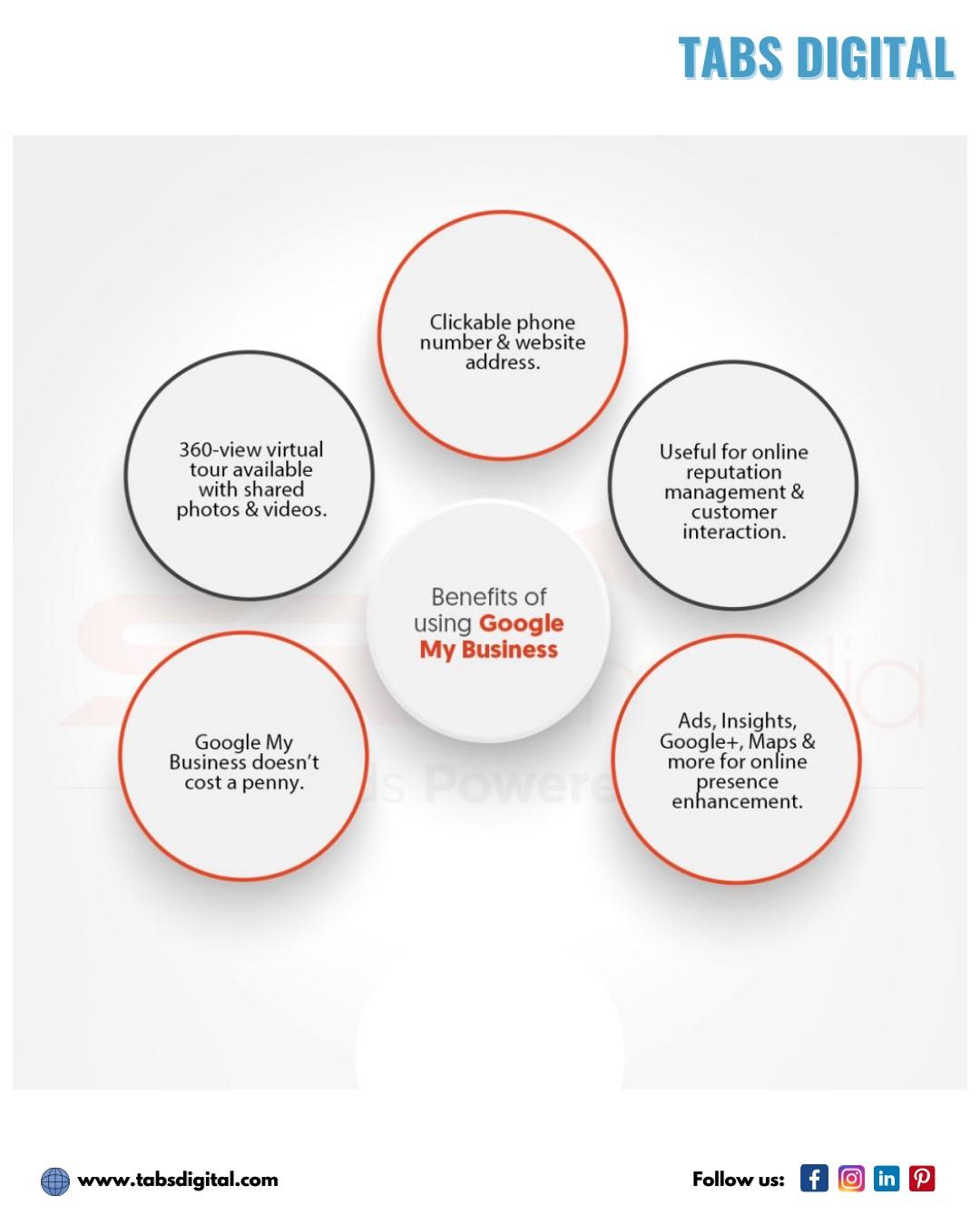 Social media marketing - Tabs Digital