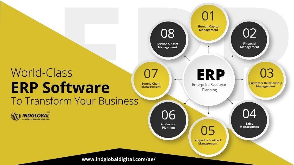 ERP Software Development Company Dubai, Sharjah, Abu Dhabi
