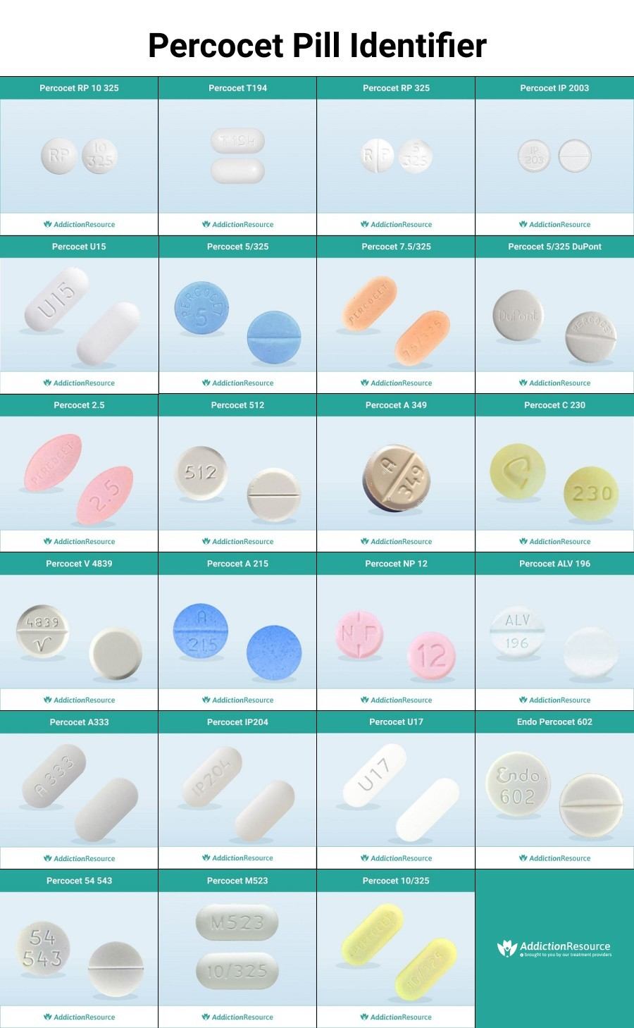 Percocet Pill Identifier: What Does Percocet Look Like?