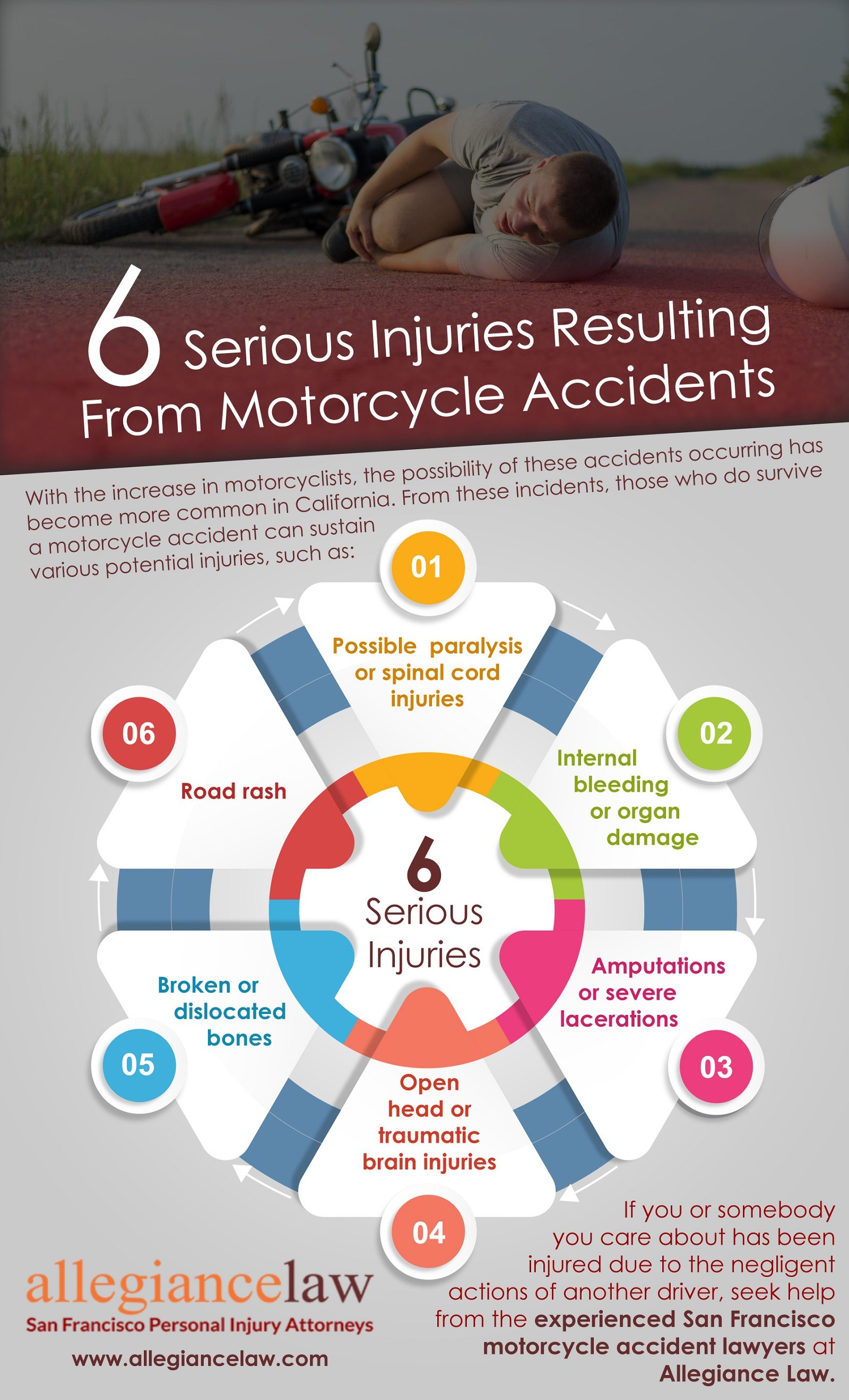 6 Serious Injuries Resulting From Motorcycle Accidents