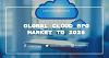 Global Cloud BPO Market to 2025
